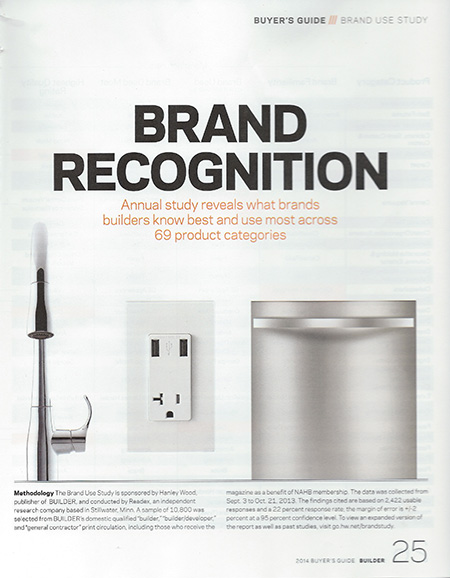 Magazine spread Brand recognition