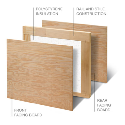 classic wood modell 33 construction. Home · Garage Doors  sc 1 st  Bloomington MN | Ole and Lenau0027s & Clopay Classic Wood Garage Door Collection | Ole and Lenau0027s