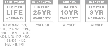 all modern steel warranties